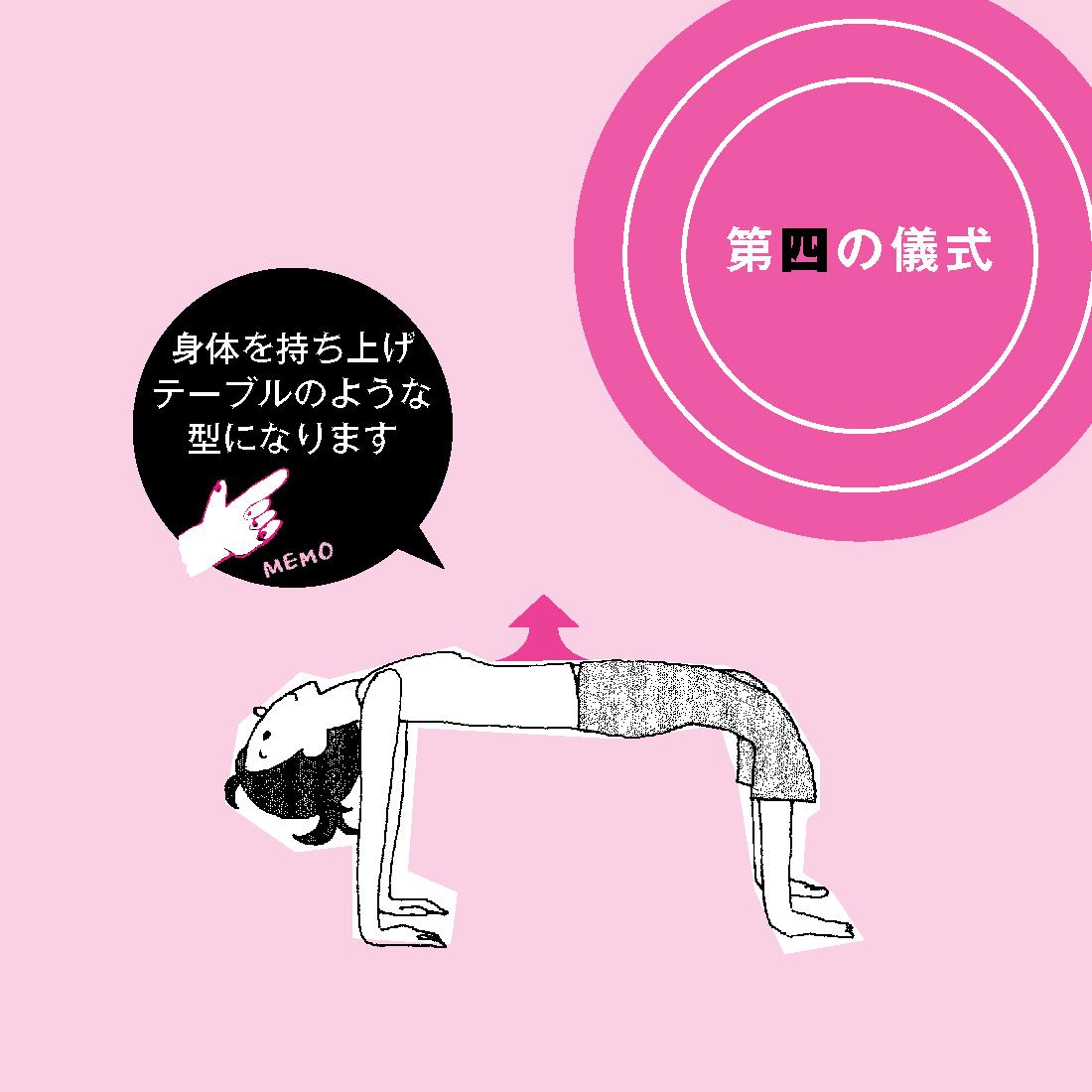 体操 効果 チベット
